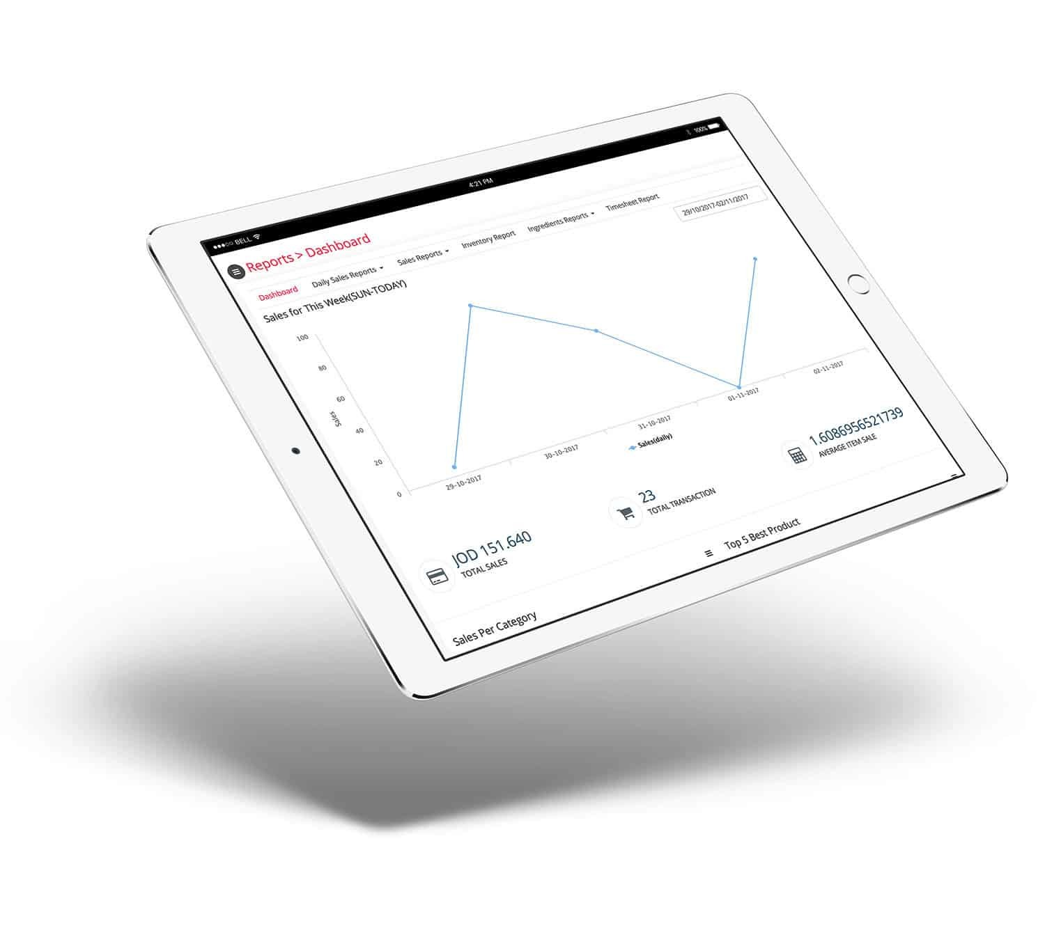 Figment POS Reporting Analytics